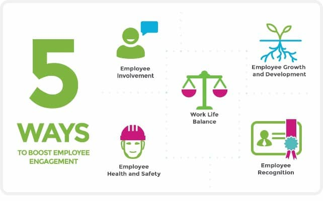 Ways to Enhance Employee Productivity