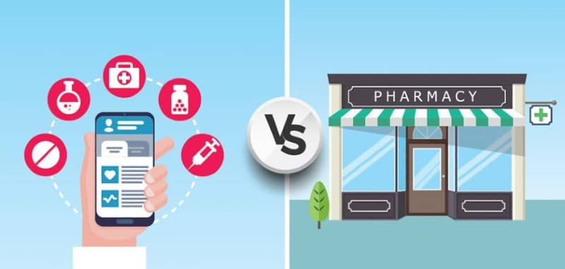 How Technology is Beneficial in Purchasing Medicine Online