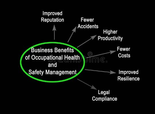 Benefits of Occupational Health & Management Software