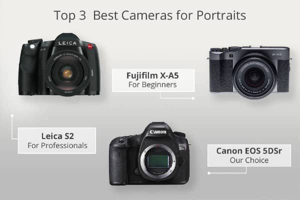 Why One Should Go For The Best Camera For Portraits